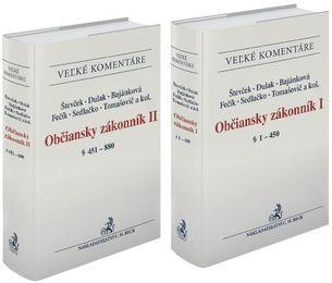 Občiansky zákonník 1. a 2.diel