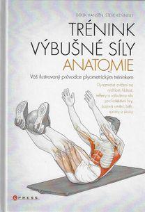 Trénink výbušné síly - Anatomie
